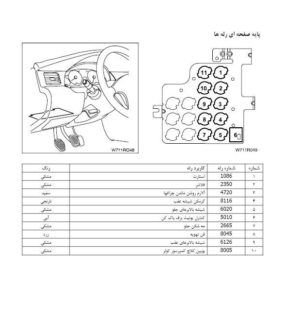نقشه جعبه فیوز پژو ۲۰۶ تیپ ۲